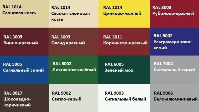 таблица цветоы Rall